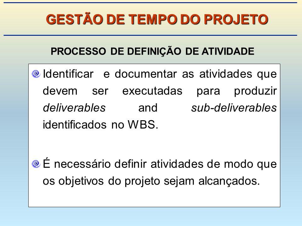 Identificar e documentar as atividades que devem ser executadas para produzir deliverables and sub-deliverables identificados no WBS.