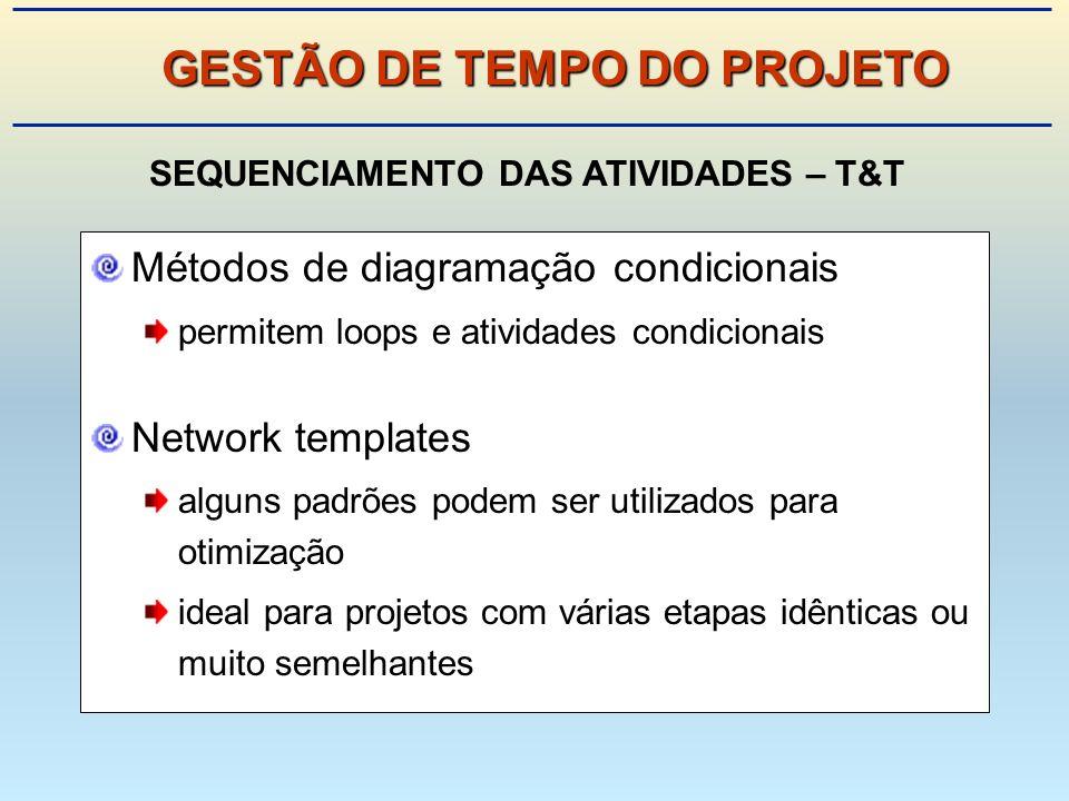 Métodos de diagramação condicionais permitem loops e atividades condicionais Network templates alguns padrões podem ser utilizados para otimização ideal para projetos com várias etapas idênticas ou muito semelhantes SEQUENCIAMENTO DAS ATIVIDADES – T&T GESTÃO DE TEMPO DO PROJETO