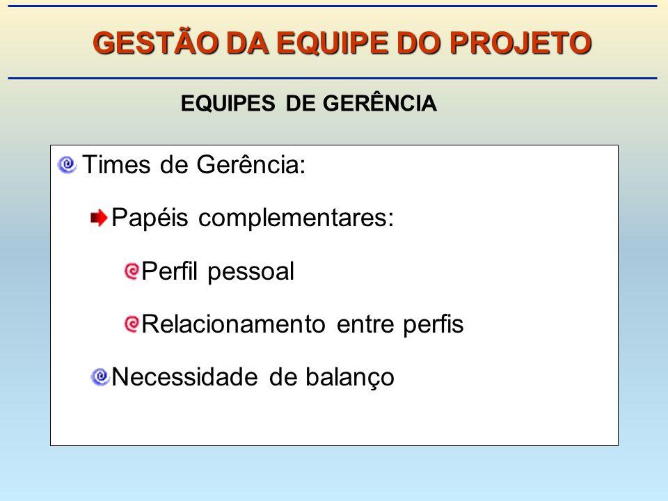 Times de Gerência: Papéis complementares: Perfil pessoal Relacionamento entre perfis Necessidade de balanço EQUIPES DE GERÊNCIA GESTÃO DA EQUIPE DO PROJETO