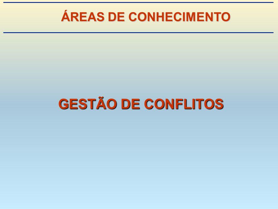 GESTÃO DE CONFLITOS ÁREAS DE CONHECIMENTO