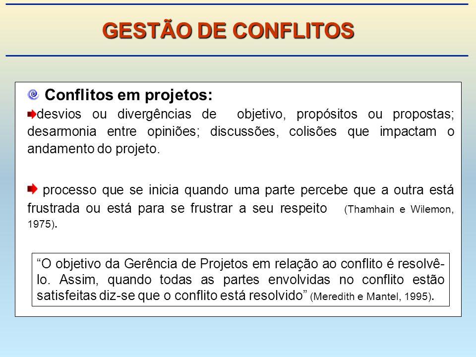 O objetivo da Gerência de Projetos em relação ao conflito é resolvê- lo.