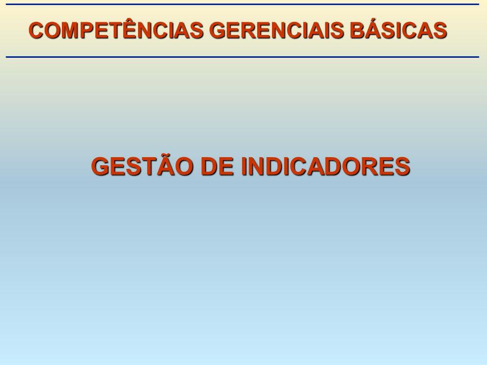 GESTÃO DE INDICADORES COMPETÊNCIAS GERENCIAIS BÁSICAS