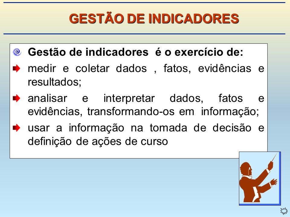 Gestão de indicadores é o exercício de: medir e coletar dados, fatos, evidências e resultados; analisar e interpretar dados, fatos e evidências, transformando-os em informação; usar a informação na tomada de decisão e definição de ações de curso GESTÃO DE INDICADORES