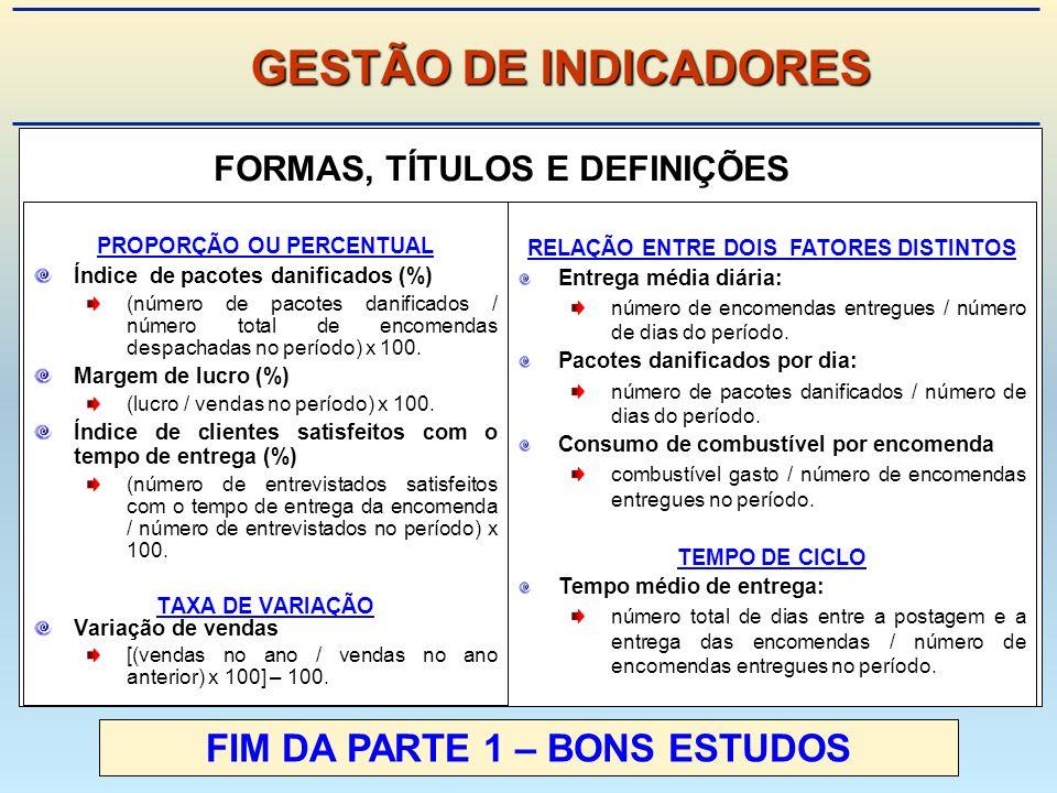 PROPORÇÃO OU PERCENTUAL Índice de pacotes danificados (%) (número de pacotes danificados / número total de encomendas despachadas no período) x 100.