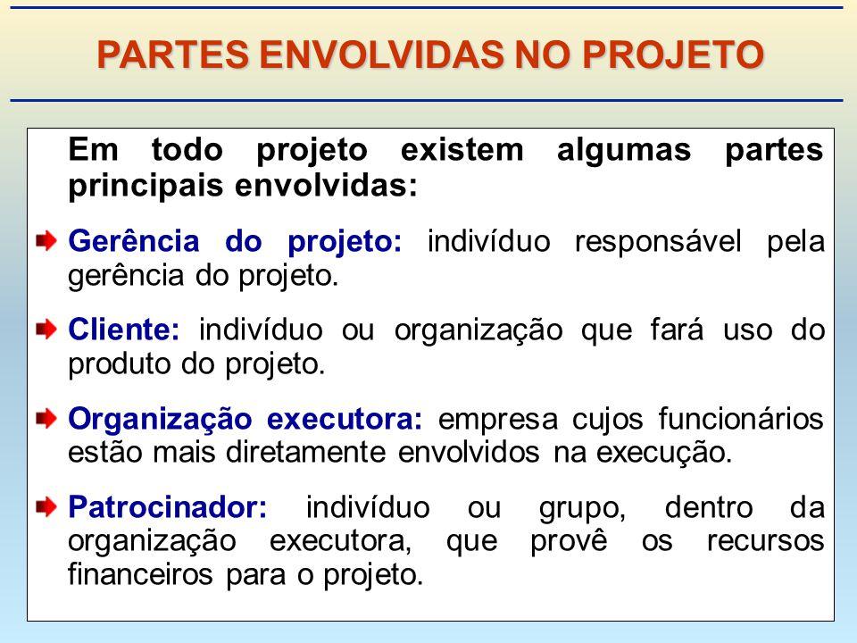 Em todo projeto existem algumas partes principais envolvidas: Gerência do projeto: indivíduo responsável pela gerência do projeto.