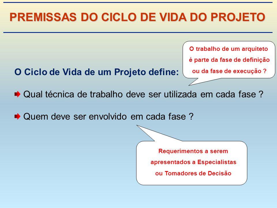 PREMISSAS DO CICLO DE VIDA DO PROJETO O Ciclo de Vida de um Projeto define: Qual técnica de trabalho deve ser utilizada em cada fase .