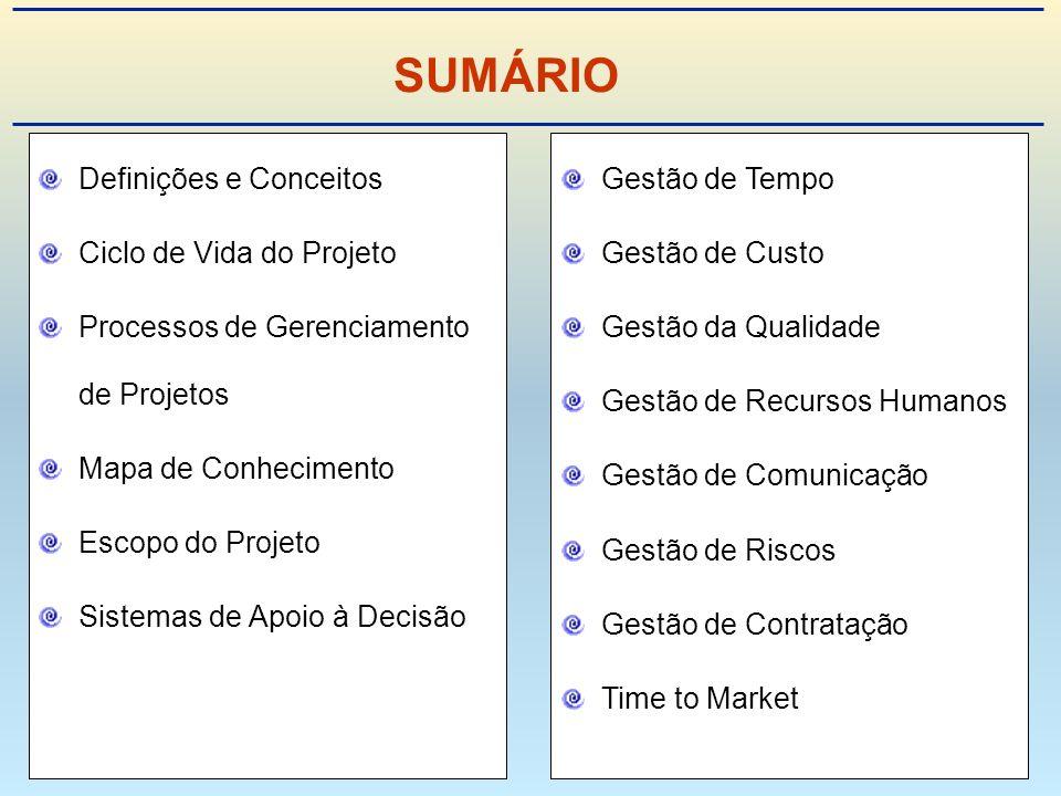 Definições e Conceitos Ciclo de Vida do Projeto Processos de Gerenciamento de Projetos Mapa de Conhecimento Escopo do Projeto Sistemas de Apoio à Decisão SUMÁRIO Gestão de Tempo Gestão de Custo Gestão da Qualidade Gestão de Recursos Humanos Gestão de Comunicação Gestão de Riscos Gestão de Contratação Time to Market