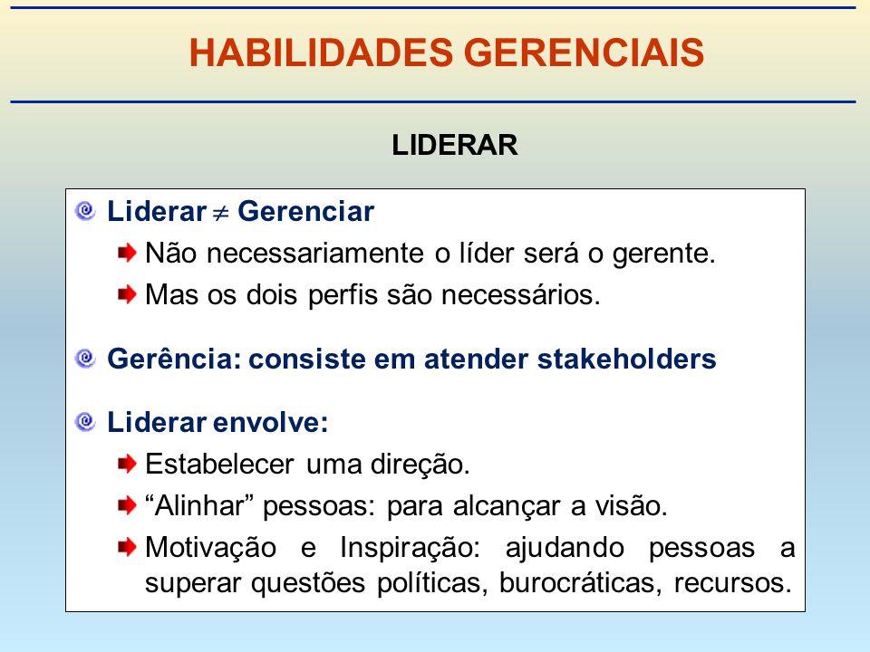 Liderar Gerenciar Não necessariamente o líder será o gerente.