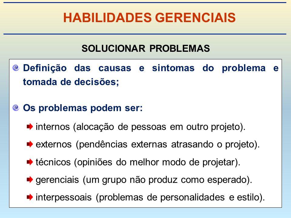 Definição das causas e sintomas do problema e tomada de decisões; Os problemas podem ser: internos (alocação de pessoas em outro projeto).