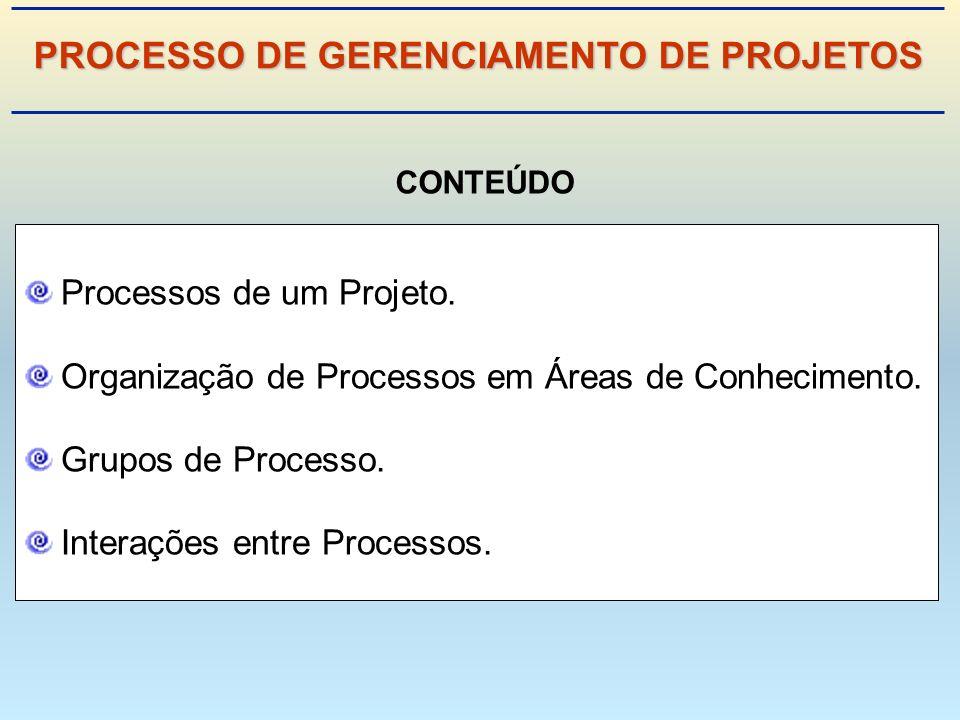 CONTEÚDO Processos de um Projeto.Organização de Processos em Áreas de Conhecimento.