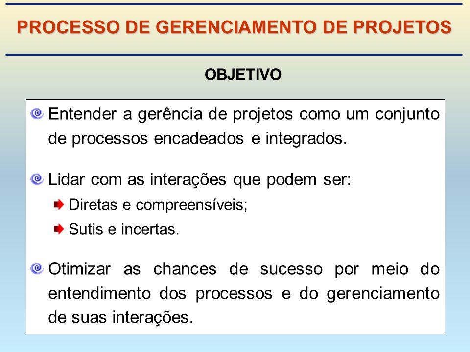 Entender a gerência de projetos como um conjunto de processos encadeados e integrados.