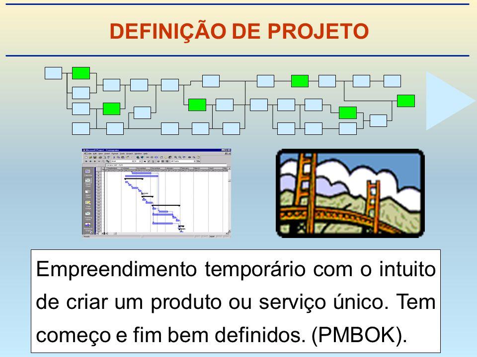 CICLO DE VIDA REPRESENTATIVO DE UM PROJETO DE CONSTRUÇÃO Decisão de GO Principais Contratos Negociados Instalação Praticamente Completa Plena Operação ESTÁGIO I ESTÁGIO IIESTÁGIO IIIESTÁGIO IV VIABILIDADE PLANEJAMENTO E DESIGN PRODUÇÃO ADAPTAÇÃO E LANÇAMENTO Formulação do Projeto Estudos de Viabilidade Projeto Estratégico e Aprovação Projeto Básico Custo e Cronograma Termos e Condições Contratuais Planej.