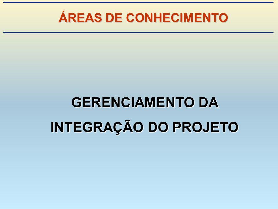 GERENCIAMENTO DA INTEGRAÇÃO DO PROJETO ÁREAS DE CONHECIMENTO