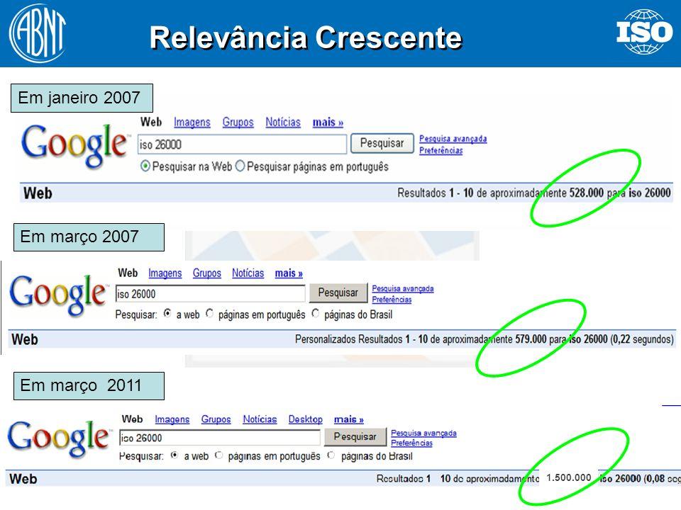 19 Relevância Crescente Em janeiro 2007 Em março 2007 Em março 2011 1.500.000