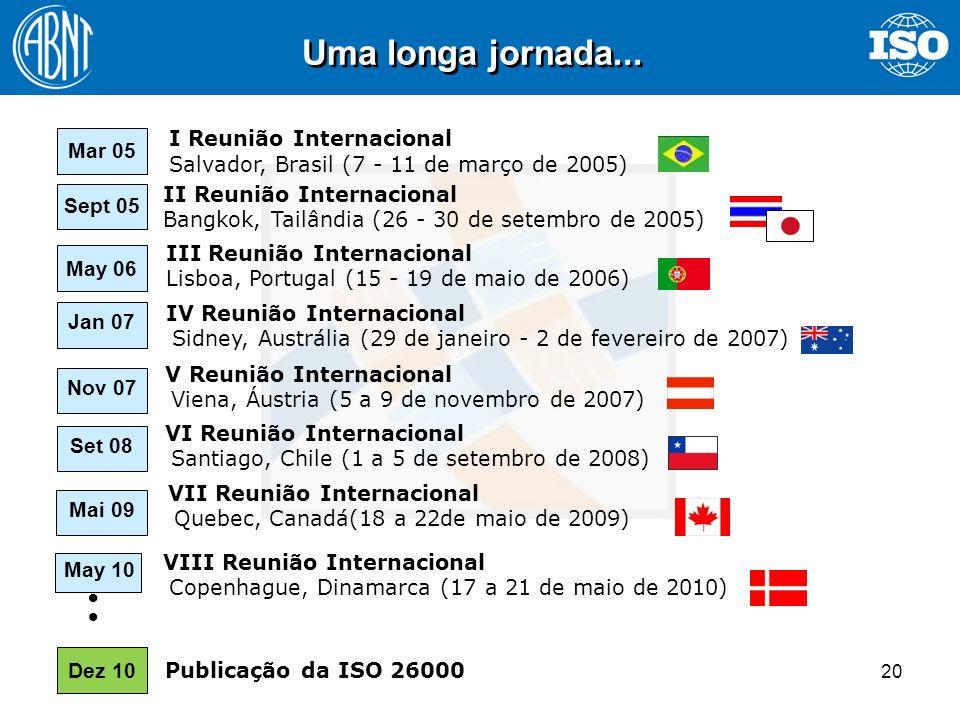 20 I Reunião Internacional Salvador, Brasil (7 - 11 de março de 2005) Mar 05 II Reunião Internacional Bangkok, Tailândia (26 - 30 de setembro de 2005)