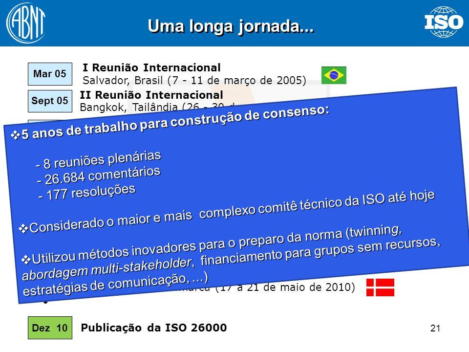 21 I Reunião Internacional Salvador, Brasil (7 - 11 de março de 2005) Mar 05 II Reunião Internacional Bangkok, Tailândia (26 - 30 de setembro de 2005)