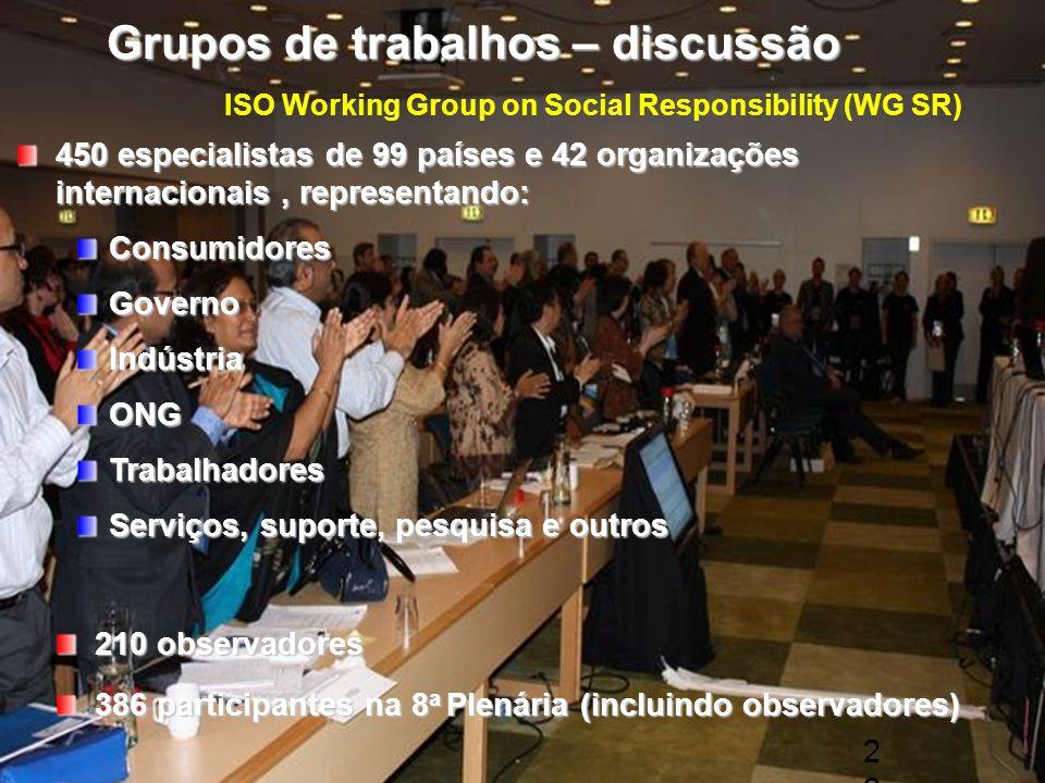 22 210 observadores 386 participantes na 8 a Plenária (incluindo observadores) Grupos de trabalhos – discussão ISO Working Group on Social Responsibil