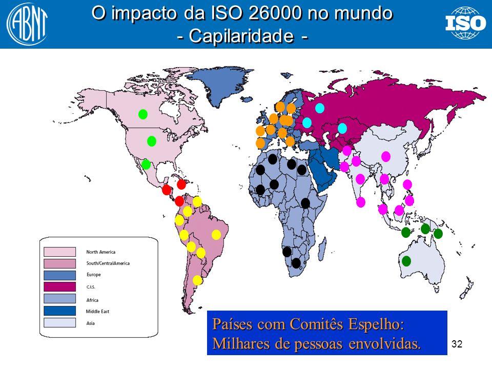 32 O impacto da ISO 26000 no mundo - Capilaridade - Países com Comitês Espelho: Milhares de pessoas envolvidas.
