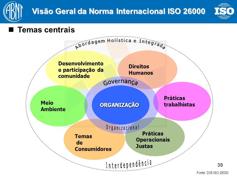 39 Temas centrais Visão Geral da Norma Internacional ISO 26000 Meio Ambiente Fonte: DIS ISO 26000 Temas de Consumidores Práticas Operacionais Justas P