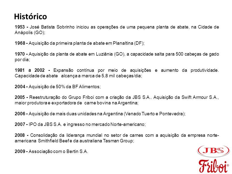 1953 - José Batista Sobrinho iniciou as operações de uma pequena planta de abate, na Cidade de Anápolis (GO); 1968 - Aquisição da primeira planta de a
