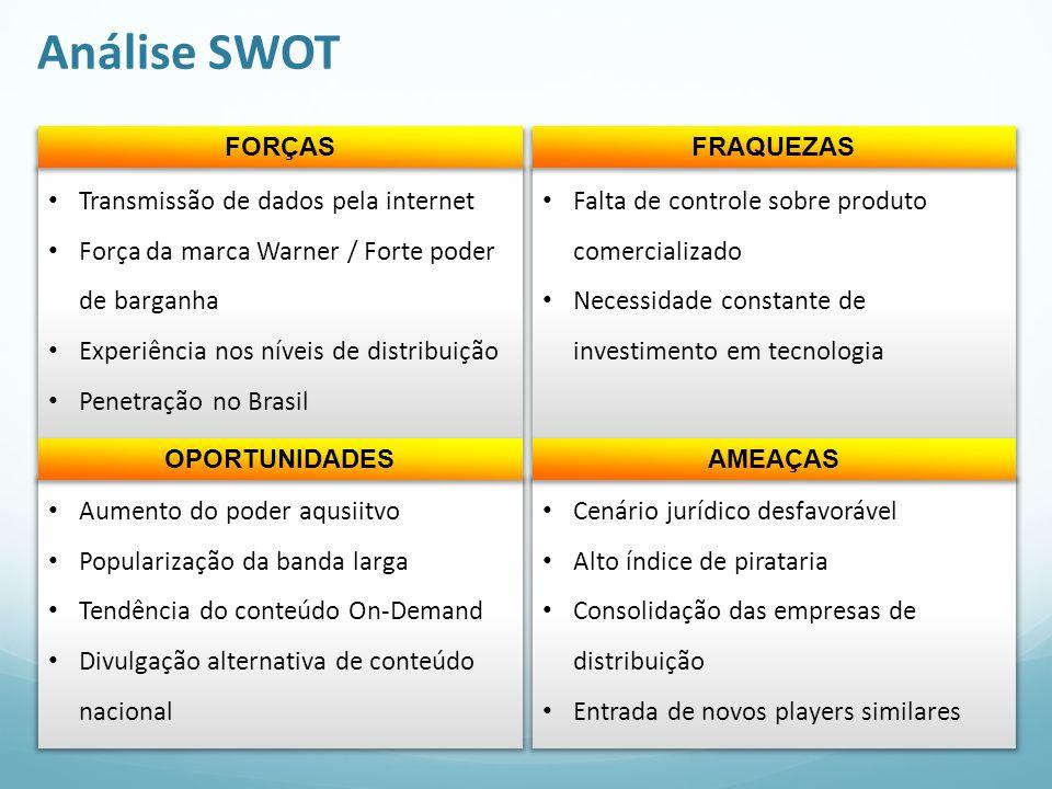 Análise SWOT Transmissão de dados pela internet Força da marca Warner / Forte poder de barganha Experiência nos níveis de distribuição Penetração no B