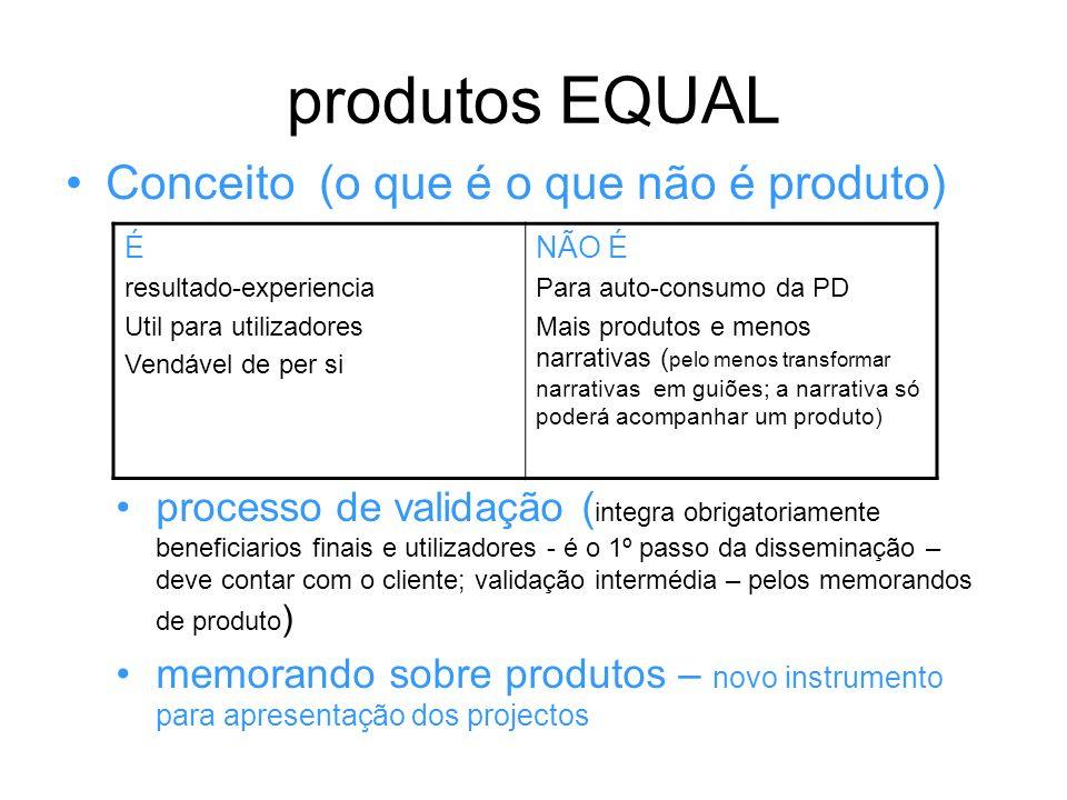 produtos EQUAL processo de validação ( integra obrigatoriamente beneficiarios finais e utilizadores - é o 1º passo da disseminação – deve contar com o cliente; validação intermédia – pelos memorandos de produto ) memorando sobre produtos – novo instrumento para apresentação dos projectos Conceito (o que é o que não é produto) É resultado-experiencia Util para utilizadores Vendável de per si NÃO É Para auto-consumo da PD Mais produtos e menos narrativas ( pelo menos transformar narrativas em guiões; a narrativa só poderá acompanhar um produto)