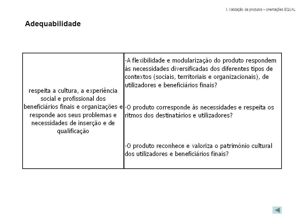 Adequabilidade I. Validação de produtos – orientações EQUAL