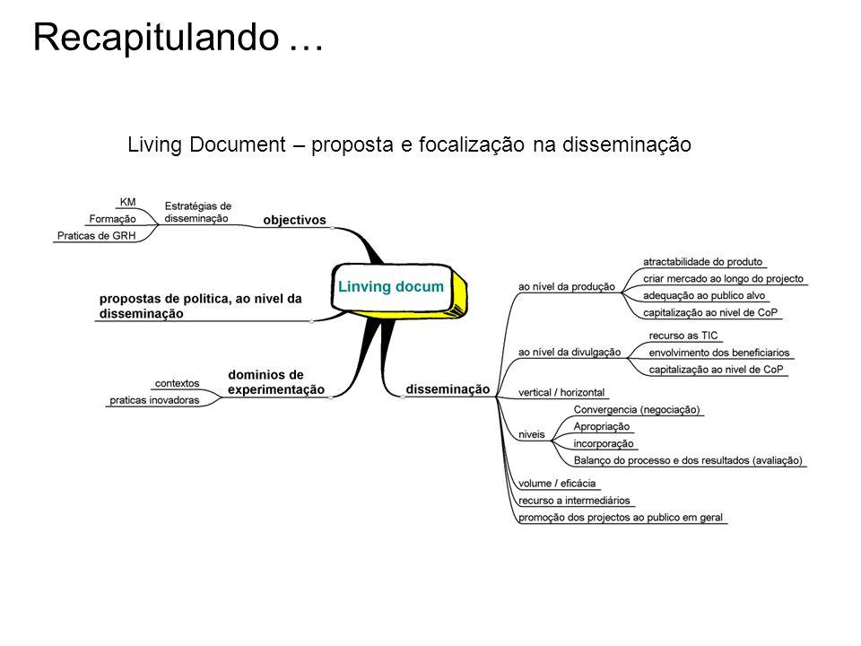 Living Document – proposta e focalização na disseminação Recapitulando …