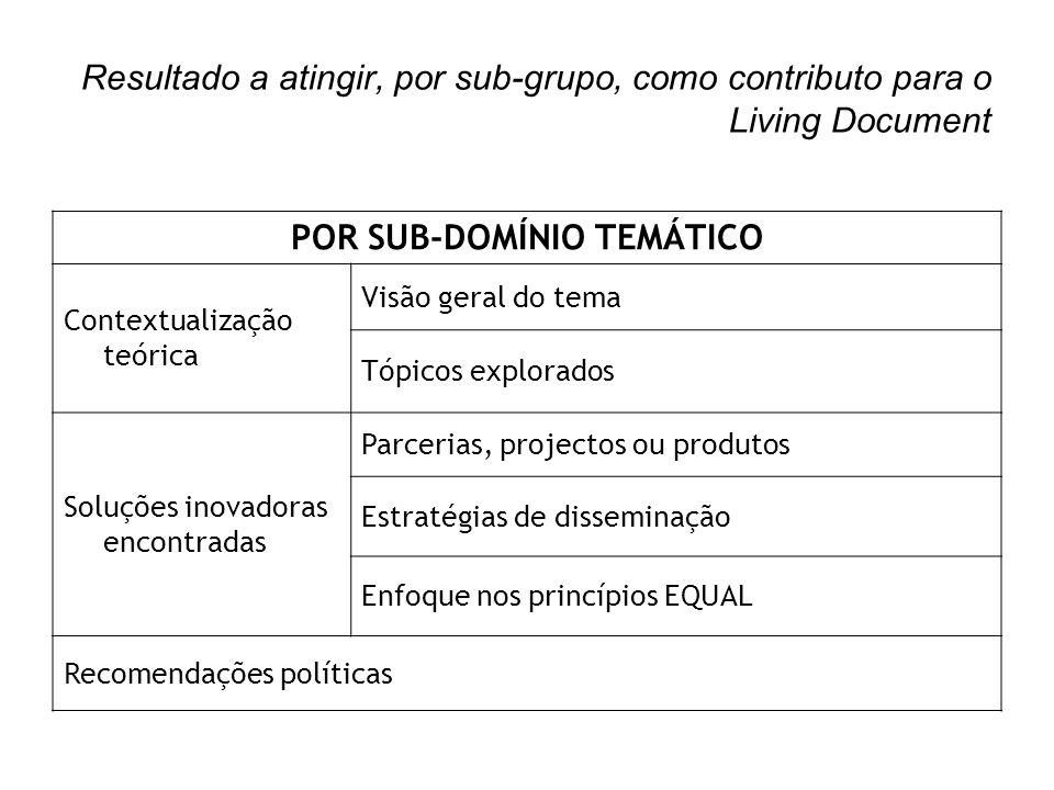 Resultado a atingir, por sub-grupo, como contributo para o Living Document POR SUB-DOMÍNIO TEMÁTICO Contextualização teórica Visão geral do tema Tópic