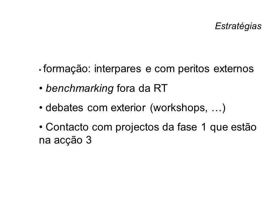 Estratégias formação: interpares e com peritos externos benchmarking fora da RT debates com exterior (workshops, …) Contacto com projectos da fase 1 q