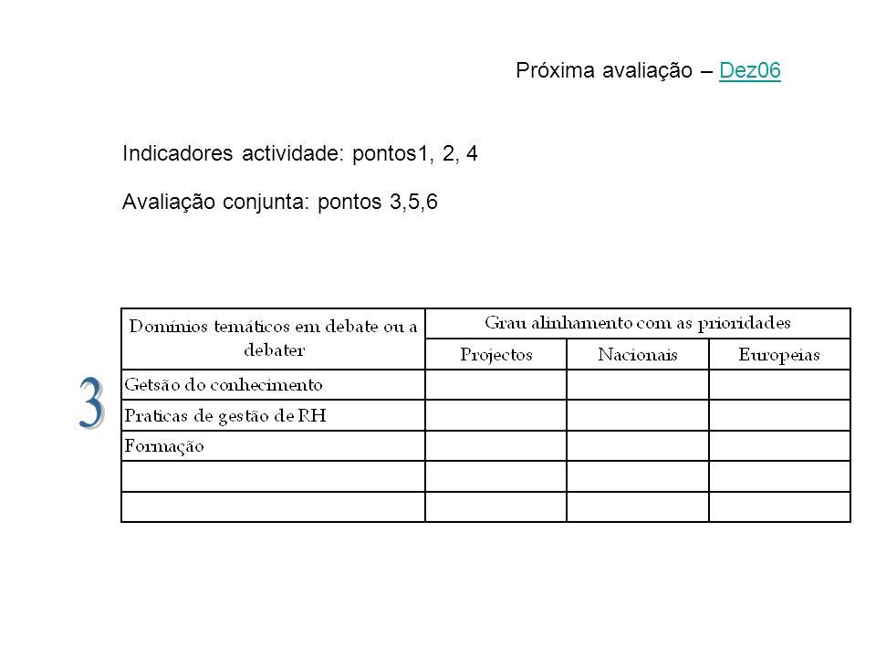 Próxima avaliação – Dez06Dez06 Indicadores actividade: pontos1, 2, 4 Avaliação conjunta: pontos 3,5,6