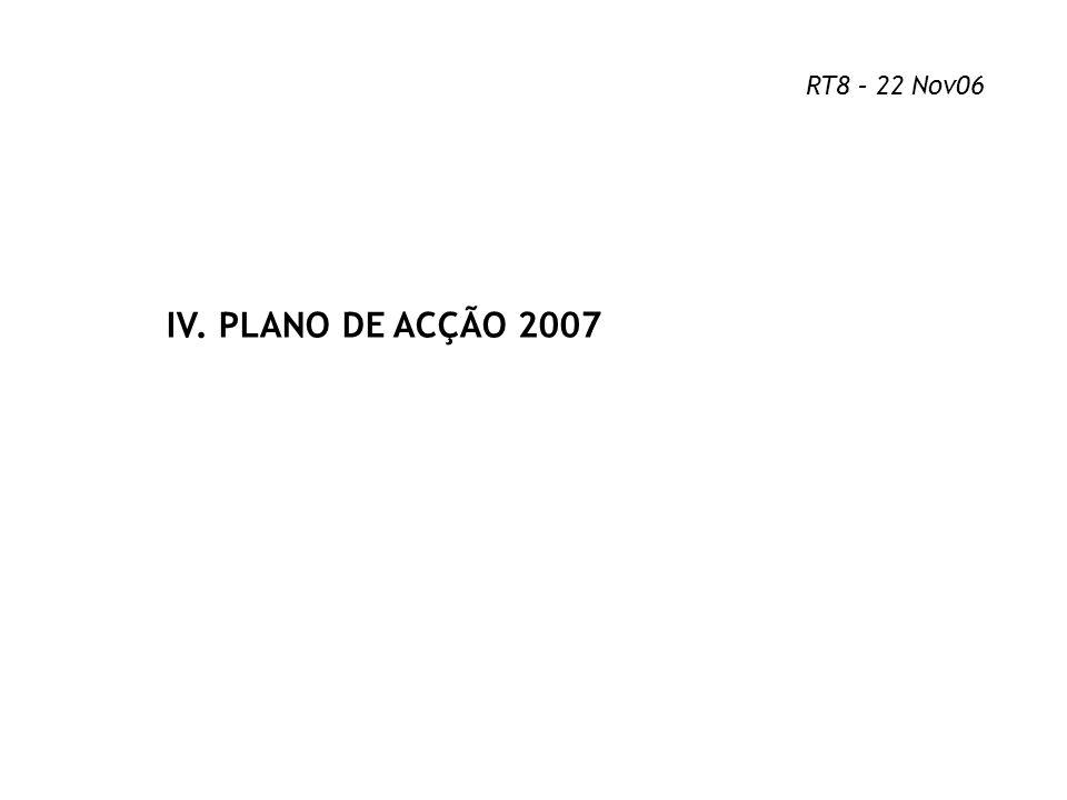 IV. PLANO DE ACÇÃO 2007 RT8 – 22 Nov06