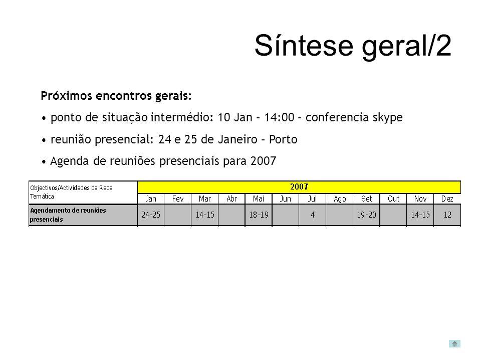 Síntese geral/2 Próximos encontros gerais: ponto de situação intermédio: 10 Jan – 14:00 – conferencia skype reunião presencial: 24 e 25 de Janeiro – P