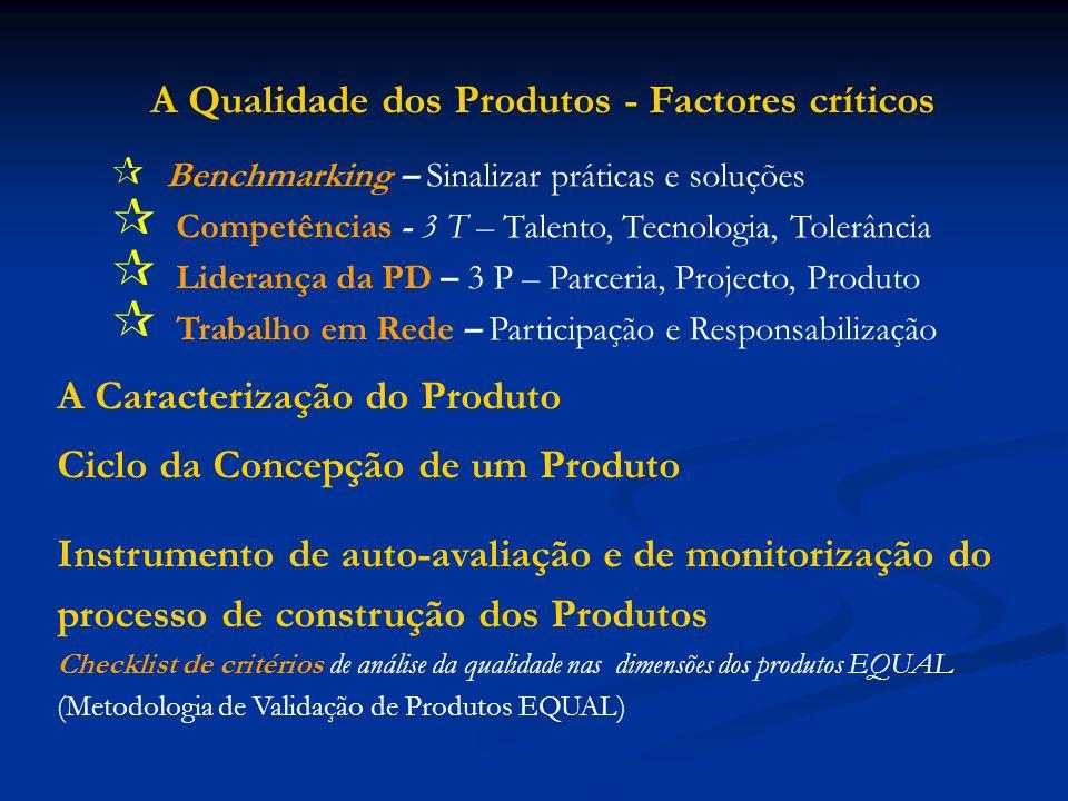A Qualidade dos Produtos - Factores críticos Benchmarking – Sinalizar práticas e soluções Competências - 3 T – Talento, Tecnologia, Tolerância Liderança da PD – 3 P – Parceria, Projecto, Produto Trabalho em Rede – Participação e Responsabilização A Caracterização do Produto Ciclo da Concepção de um Produto Instrumento de auto-avaliação e de monitorização do processo de construção dos Produtos Checklist de critérios de análise da qualidade nas dimensões dos produtos EQUAL (Metodologia de Validação de Produtos EQUAL)