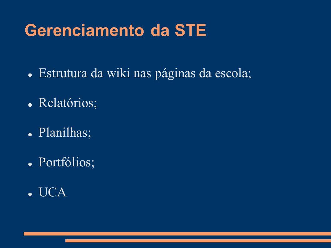 Gerenciamento da STE Estrutura da wiki nas páginas da escola; Relatórios; Planilhas; Portfólios; UCA