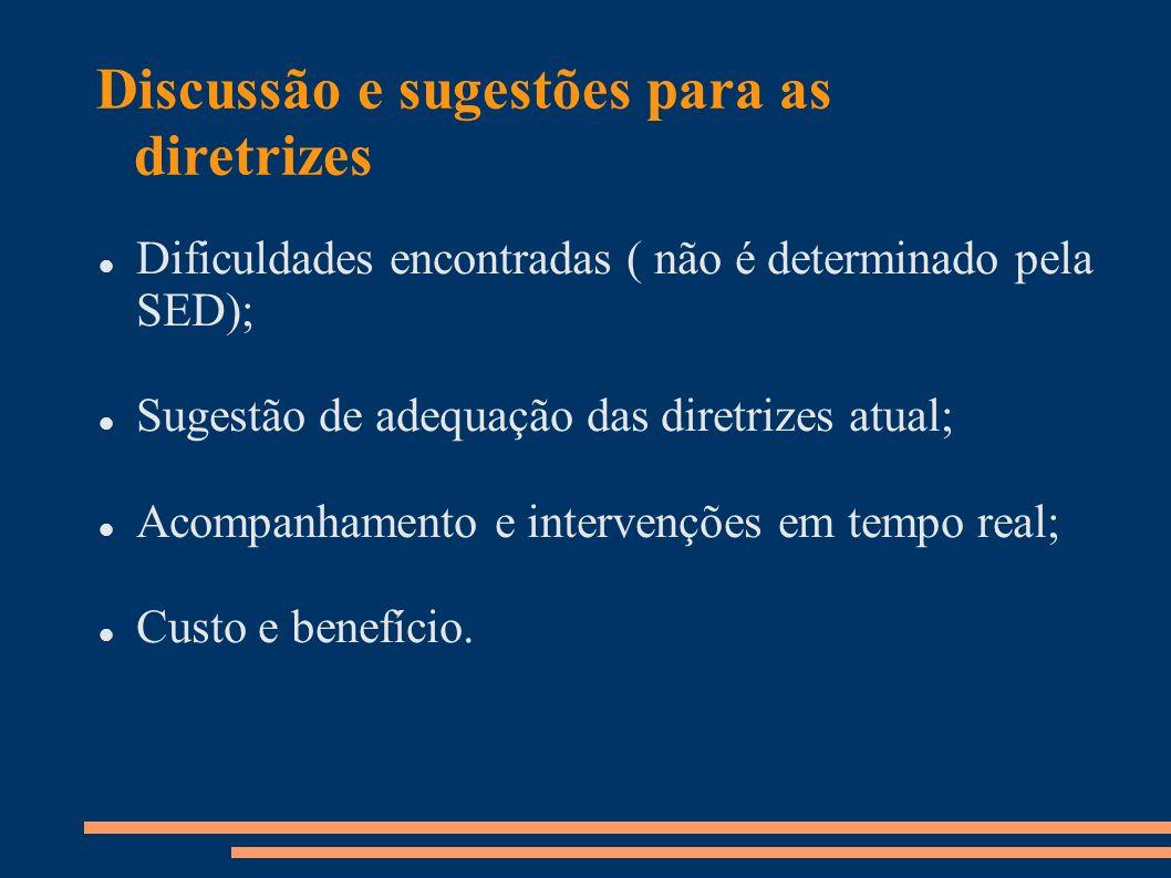 Dificuldades encontradas ( não é determinado pela SED); Sugestão de adequação das diretrizes atual; Acompanhamento e intervenções em tempo real; Custo e benefício.