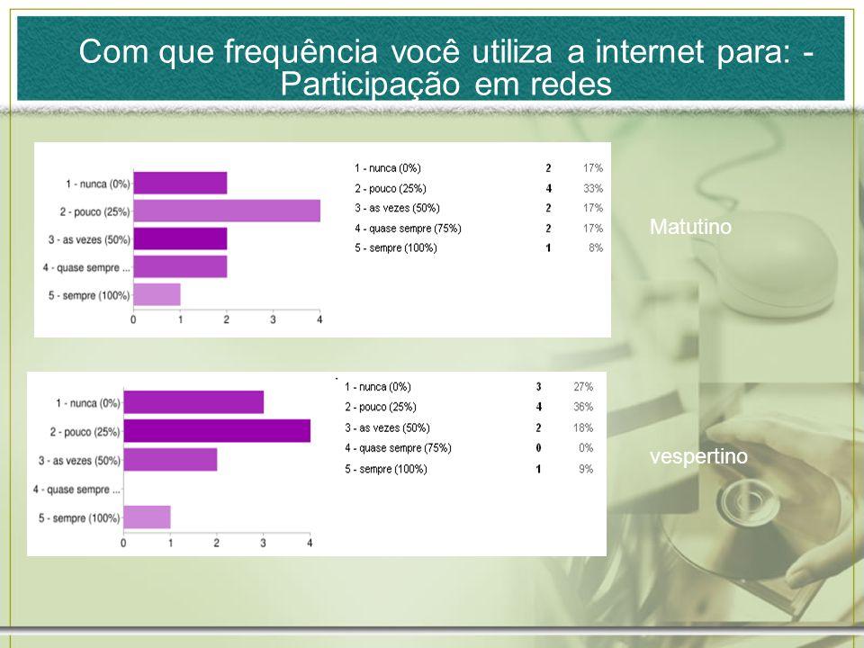 Com que frequência você utiliza a internet para: - Participação em redes Matutino vespertino