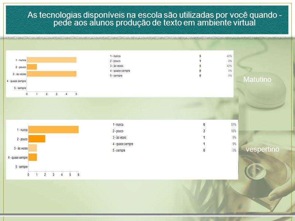 Matutino vespertino As tecnologias disponíveis na escola são utilizadas por você quando - pede aos alunos produção de texto em ambiente virtual