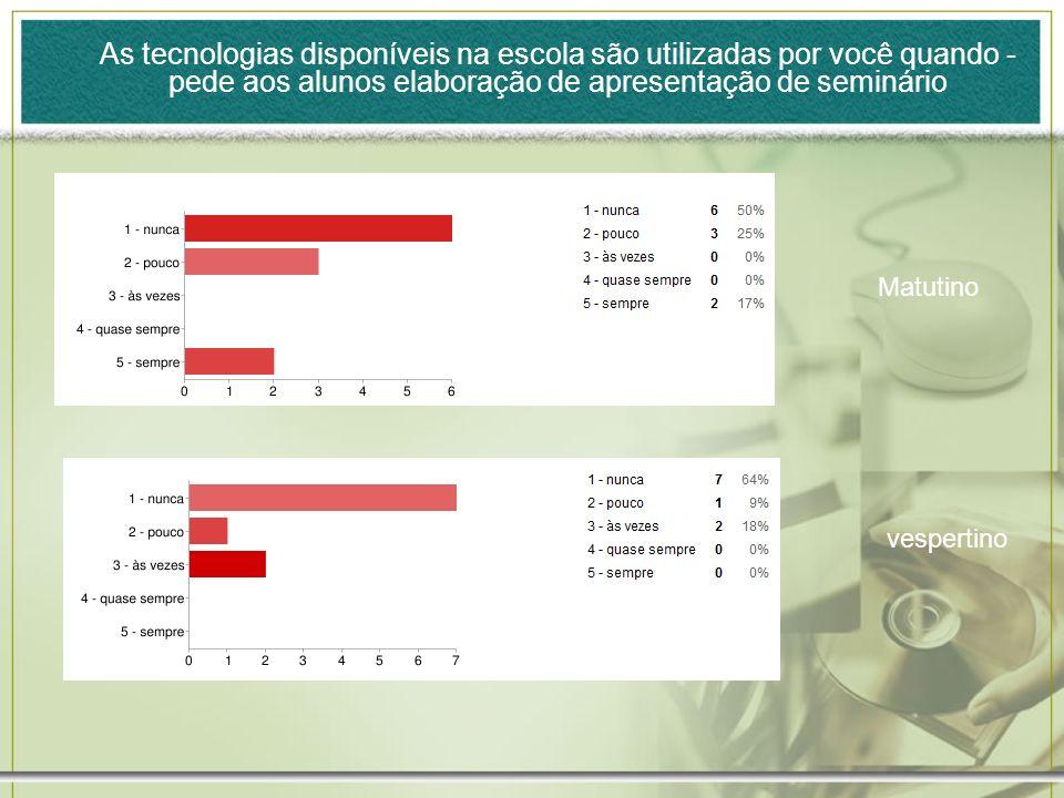 Matutino vespertino As tecnologias disponíveis na escola são utilizadas por você quando - pede aos alunos elaboração de apresentação de seminário