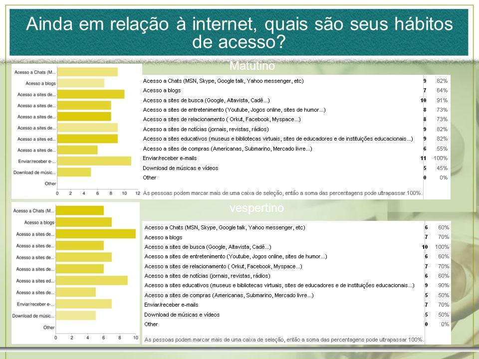 Ainda em relação à internet, quais são seus hábitos de acesso? Matutino vespertino