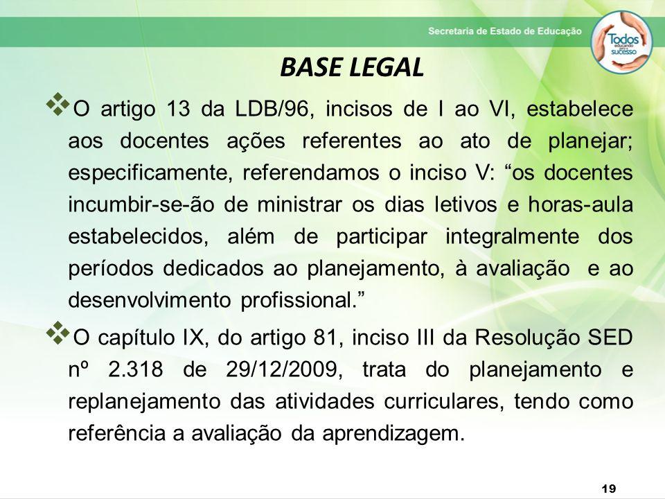 BASE LEGAL O artigo 13 da LDB/96, incisos de I ao VI, estabelece aos docentes ações referentes ao ato de planejar; especificamente, referendamos o inc
