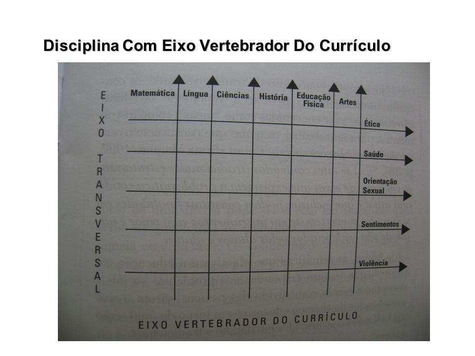 Disciplina Com Eixo Vertebrador Do Currículo Disciplina Com Eixo Vertebrador Do Currículo