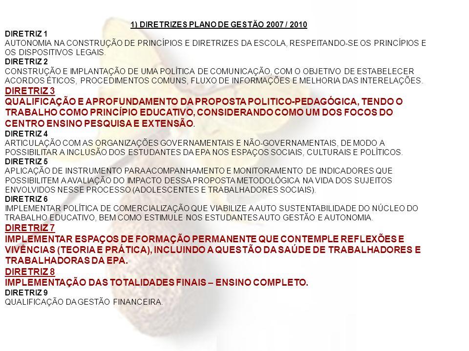 2) PRINCÍPIOS POLÍTICOS E PEDAGÓGICOS POLÍTICO CIDADANIA – IDENTIDADE DEMOCRACIA – LIBERDADE (RE) CONSTRUÇÃO DA HISTÓRIA SOCIALIZAÇÃO VERTICAL/HORIZONTAL COOPERAÇÃOCOOPERAÇÃO COMUNICAÇÃOCOMUNICAÇÃO PSICOLÓGICO RESGATE DA AUTO- ESTIMA RESPEITO À INDIVIDUALIDADE CONFIANÇA LIBERDADE DE EXPRESSÃO PEDAGÓGICO CONSTRUÇÃO / BUSCA DO CONHECIMENTO CONTEXTUALIZAÇÕES COOPERAÇÃO AQUISIÇÃO DA LEITURA E DA ESCRITA INTEGRAÇÃO CURRICULAR CONTINUIDADE ENTRE AS ETAPAS AUTONOMIA A construção plena da cidadania A transformação da realidade A construção da autonomia moral