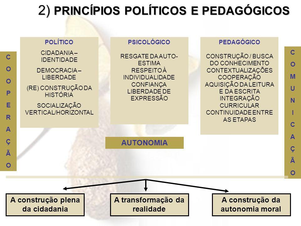 2) PRINCÍPIOS POLÍTICOS E PEDAGÓGICOS POLÍTICO CIDADANIA – IDENTIDADE DEMOCRACIA – LIBERDADE (RE) CONSTRUÇÃO DA HISTÓRIA SOCIALIZAÇÃO VERTICAL/HORIZON