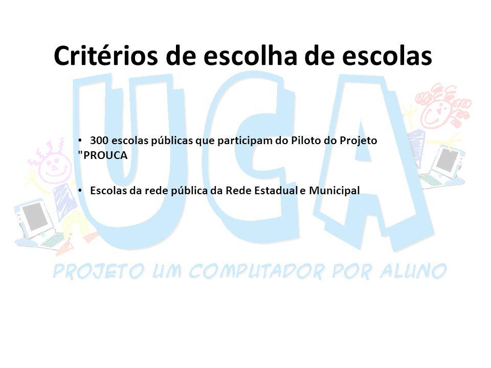 Critérios de escolha de escolas 300 escolas públicas que participam do Piloto do Projeto