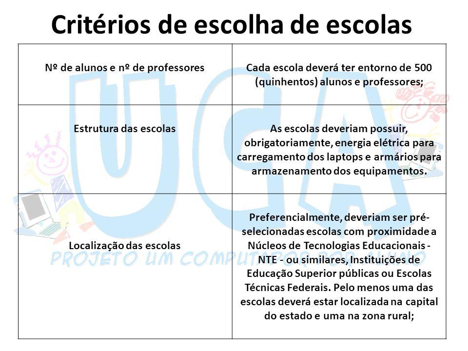 Critérios de escolha de escolas Nº de alunos e nº de professoresCada escola deverá ter entorno de 500 (quinhentos) alunos e professores; Estrutura das