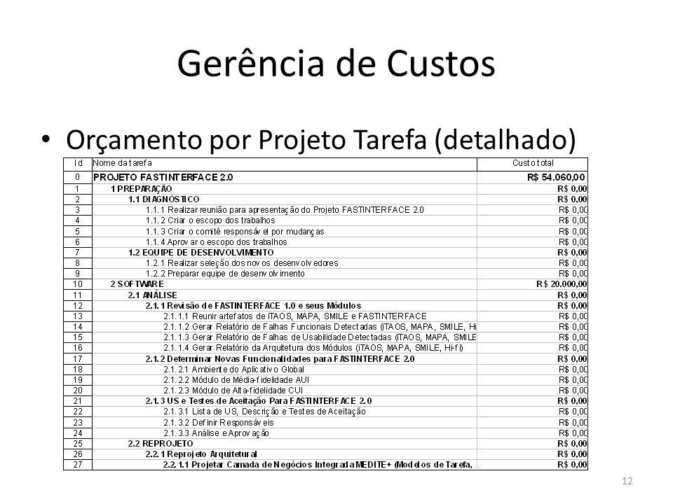 Gerência de Custos Orçamento por Projeto Tarefa (detalhado) 12