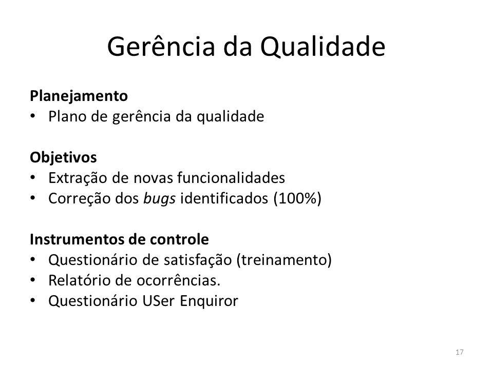 Gerência da Qualidade Planejamento Plano de gerência da qualidade Objetivos Extração de novas funcionalidades Correção dos bugs identificados (100%) I