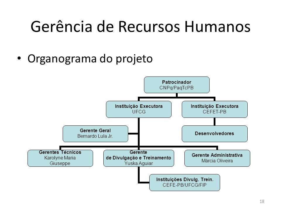 Gerência de Recursos Humanos Organograma do projeto 18 Patrocinador CNPq/PaqTcPB Instituição Executora UFCG Gerentes Técnicos Karolyne Maria Giuseppe