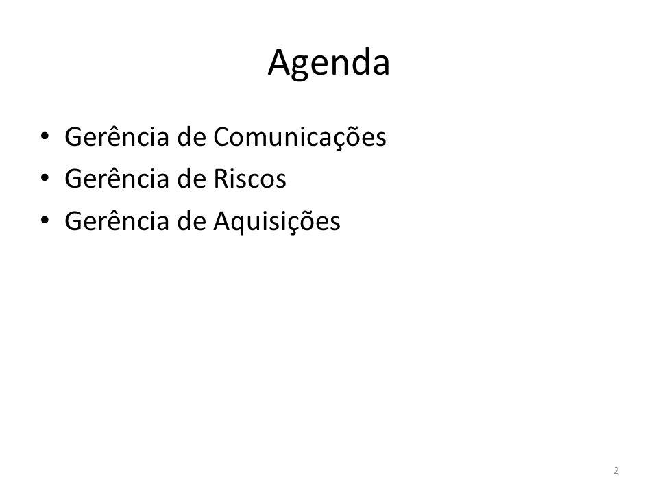 Agenda Gerência de Comunicações Gerência de Riscos Gerência de Aquisições 2